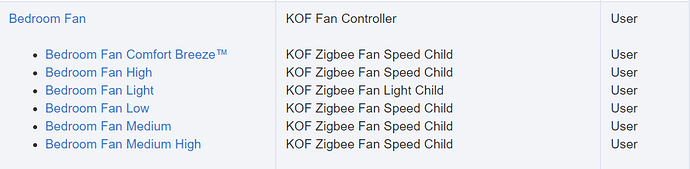 Hampton Bay Zigbee Fan Controller Driver With Component