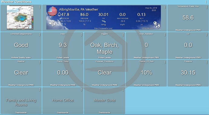 WeatherConditionsDashboard