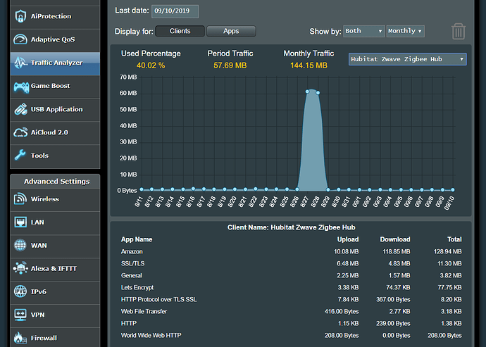 Device%20Hub