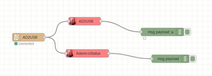 ademco node-red
