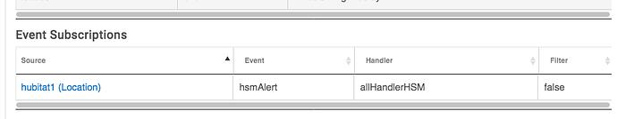 Screenshot 2021-07-17 at 20-27-05 Alarm - Countdown to Siren Alert Status