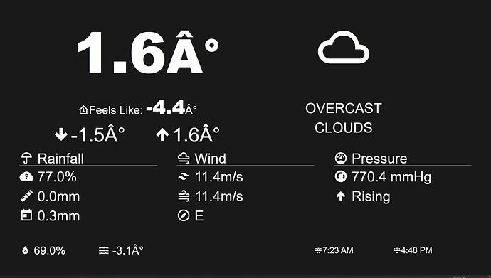 hubigraph weather