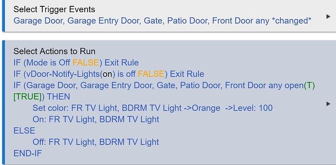 Door Rule
