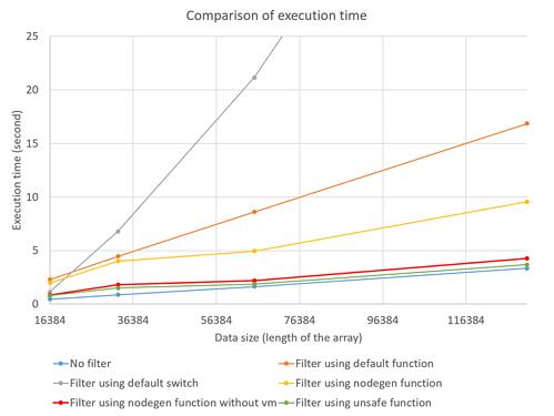 nr-graph