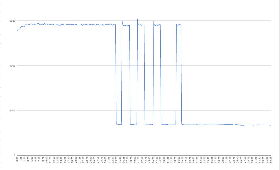 Release] HubDuino v1 1 3 - Hubitat to Arduino / ESP8266 / ESP32