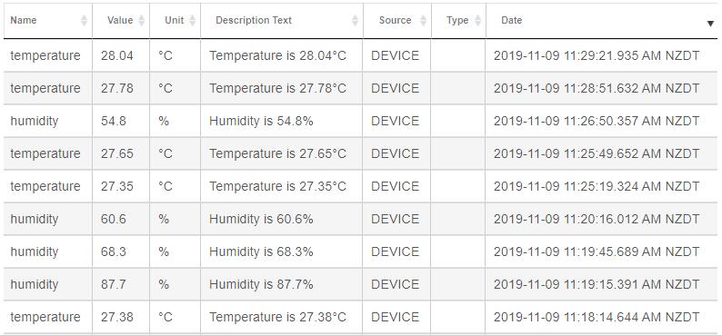 konke-temp-sensor-events