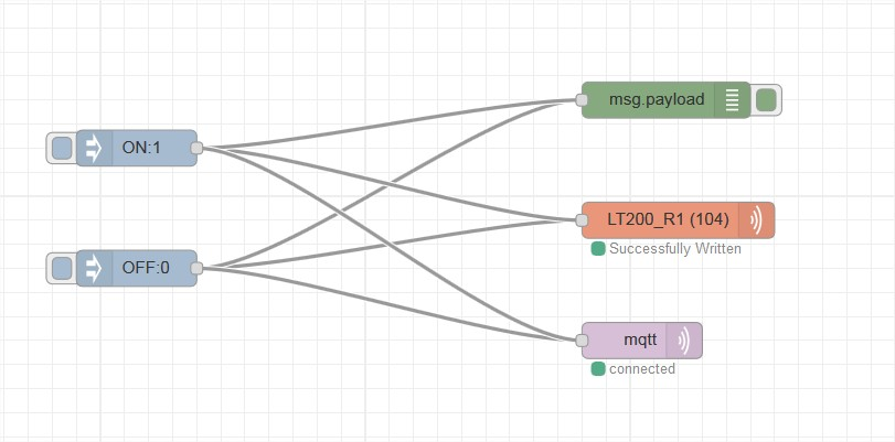 node-red%20int16%20and%20local-mqtt%20relay%20coil