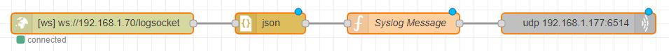 node-red-he-logs